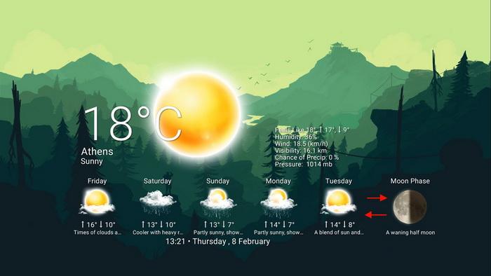 Realistic Weather Forecast_X Widget Download Gallery  Widget,gadget